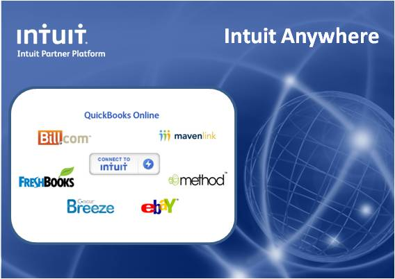 Intuit Anywhere