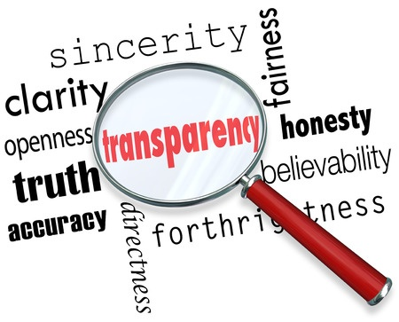 Transparency in Alternative Lending